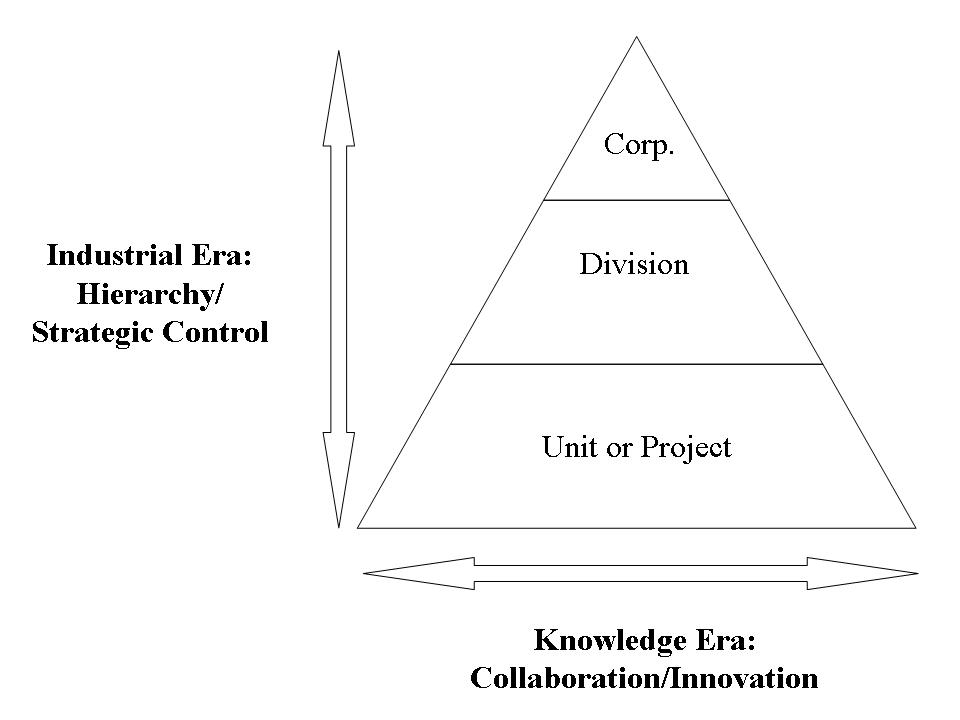 intended and emergent strategy development at intel How do strategies emerge henry mintzberg and his colleagues at mcgill university distinguish intended, deliberate, realized, and emergent at intel, the key.